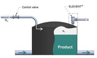 Rembe low pressure storage
