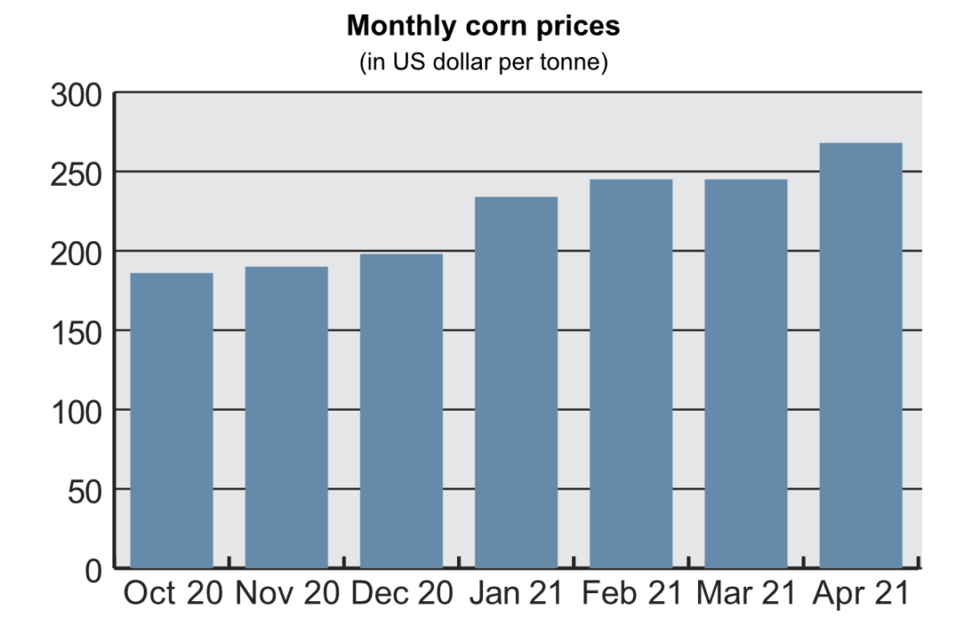 GMR_Coarse-grains_Corn-chart_JUNE_E.png
