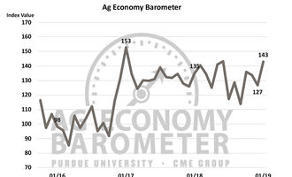 Purdue_us-ag-barometer_photo-cred-purdue-cme_e