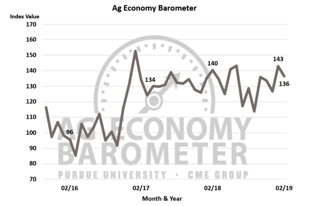 Feb Ag barometer