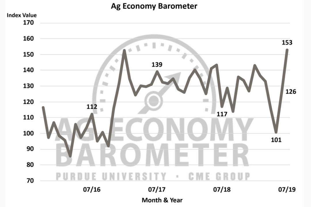 Ag barometer
