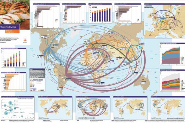 Rabobank chart