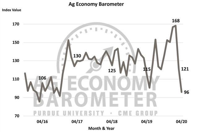 April ag barometer e