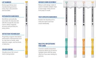 Envirologix totaltox strip comb anatomy envirologix e
