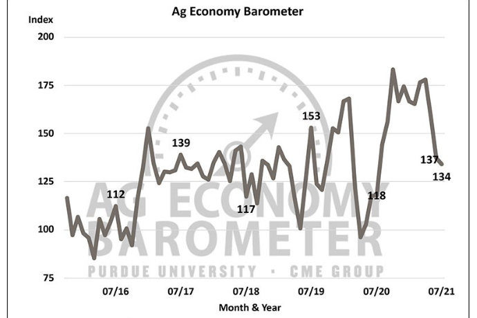 Ag-Economy-Barometer-smaller.jpg