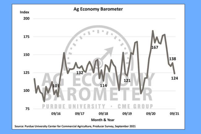 Ag-Barometer.jpg