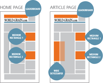 Home Page Ad Positions: Leaderboard, Medium Rectangle 1 & Medium Rectangle 2; Article Page Positions: Leaderboard, Medium Rectangle 1, Medium Rectangle 2 & Wide Skyscraper