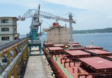 Ship Loading Unloading Equipment Demand Increases World